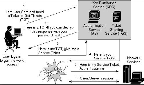 "The ""Golden Ticket"" solution – Decoder's Blog"