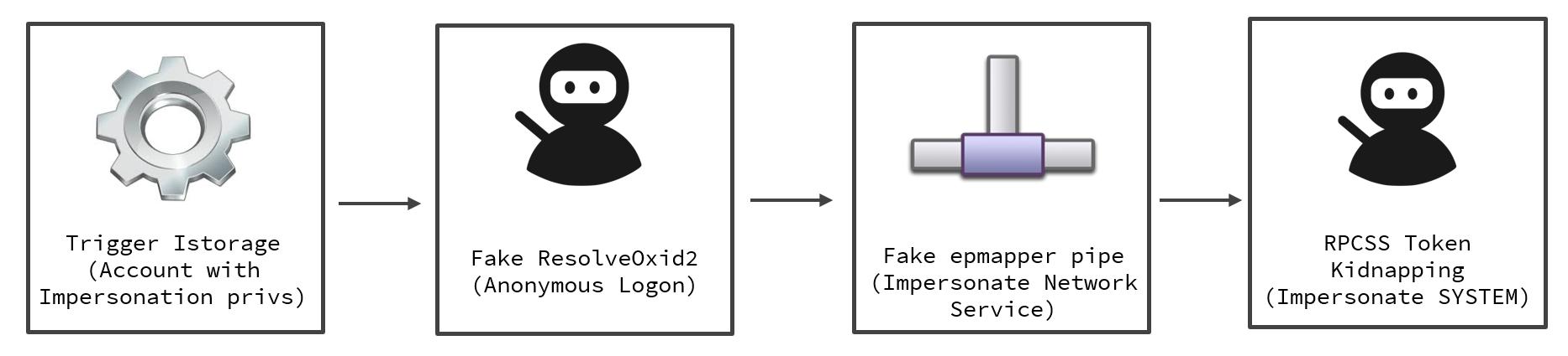 flow_graph_2